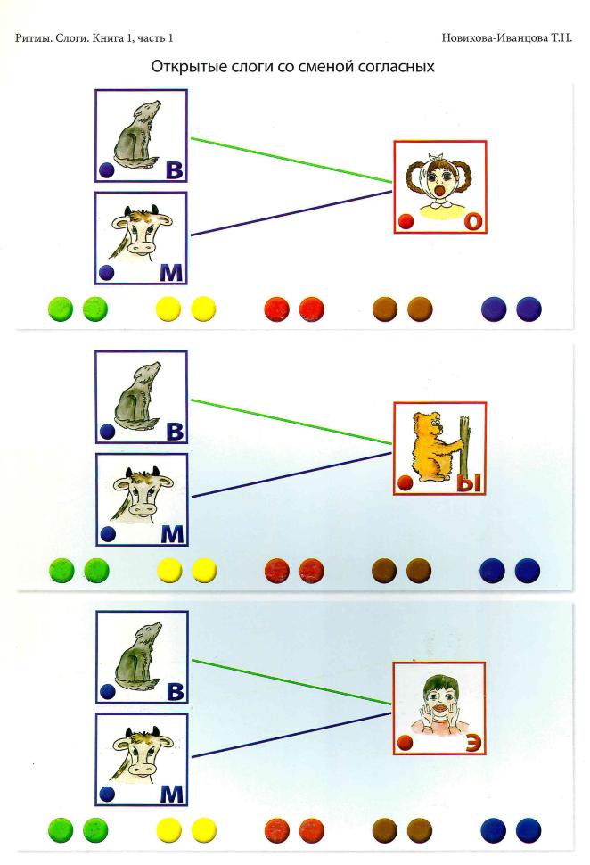Картинки новиковой иванцовой слоговая структура